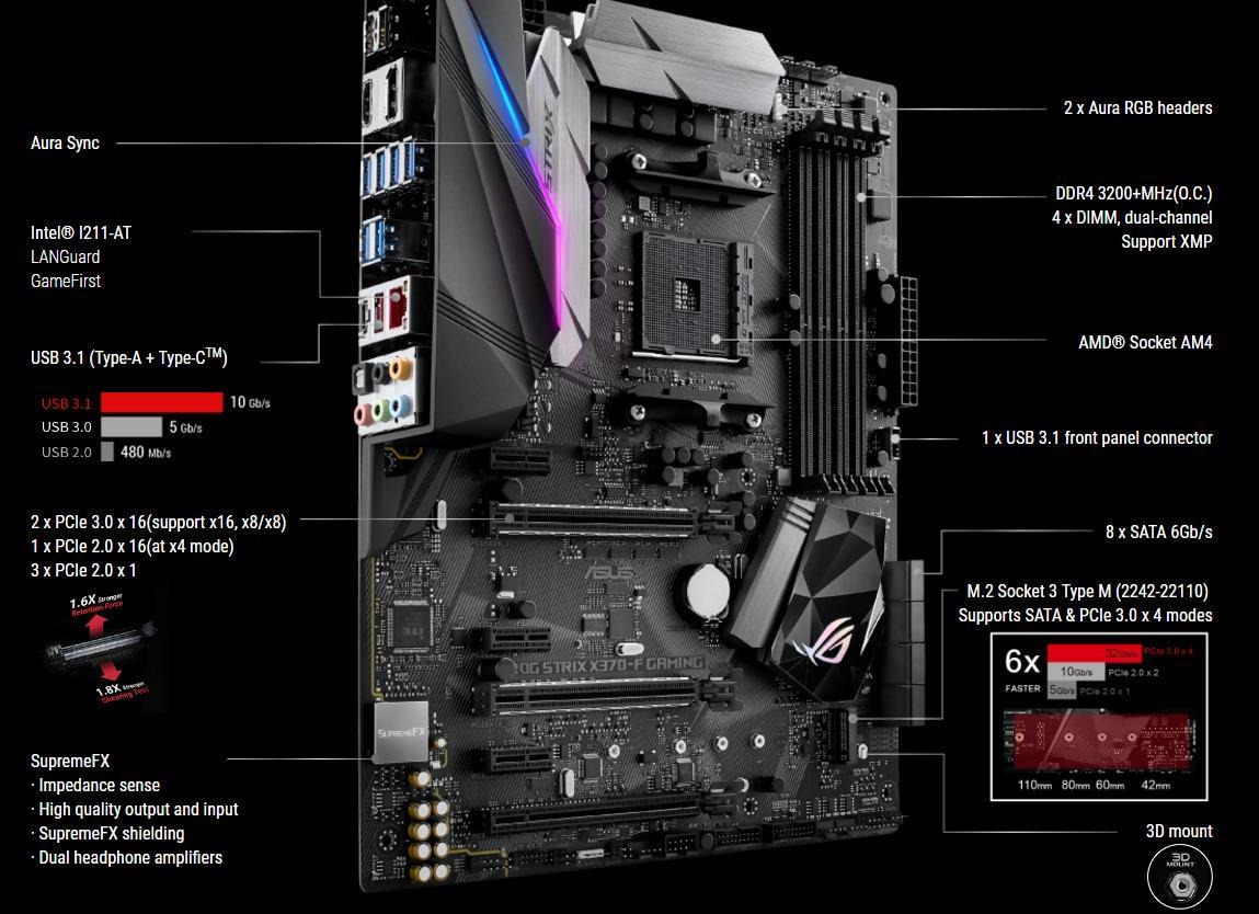 # ASUS ROG STRIX X370-F GAMING Motherboard # AMD AM4 Socket