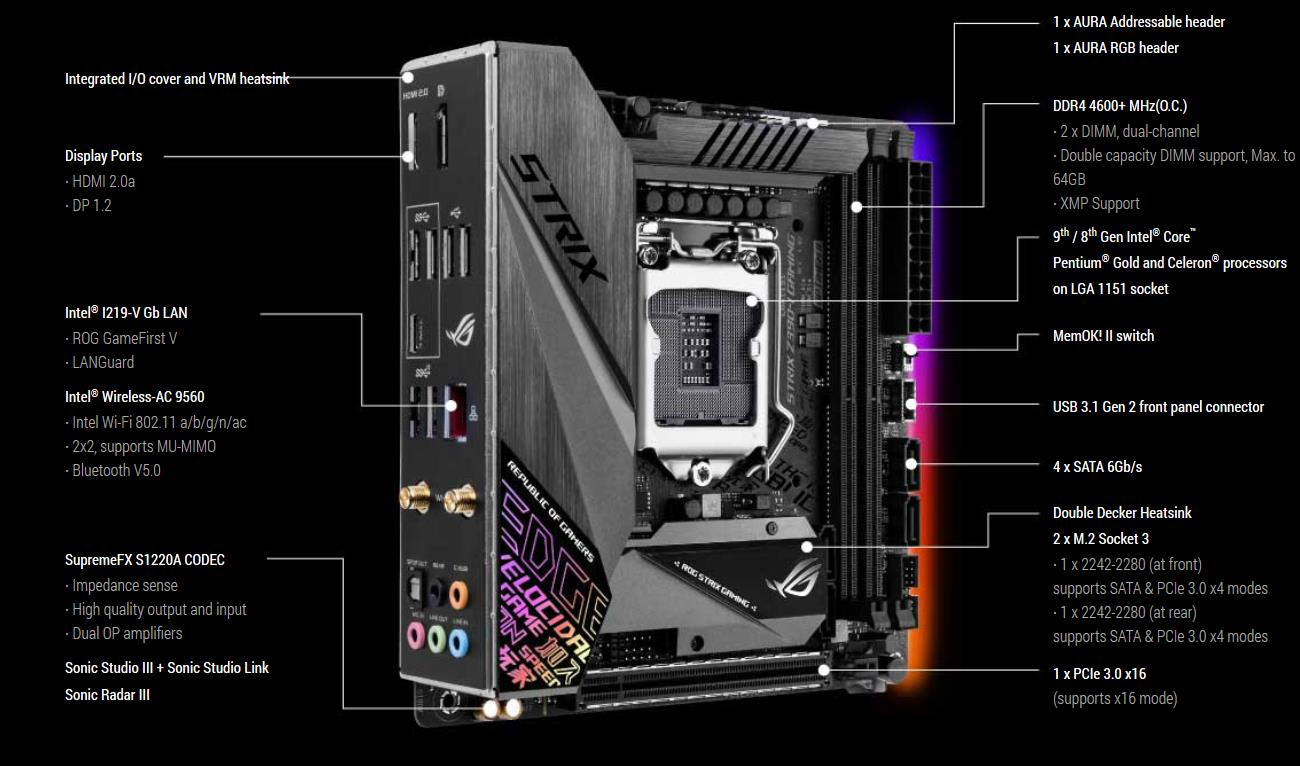 ASUS ROG STRIX Z390-I GAMING INTEL Mini ITX Motherboard