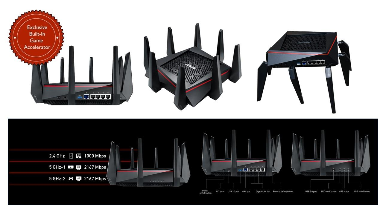 ASUS RT-AC5300 ROUTER DRIVERS FOR WINDOWS 8