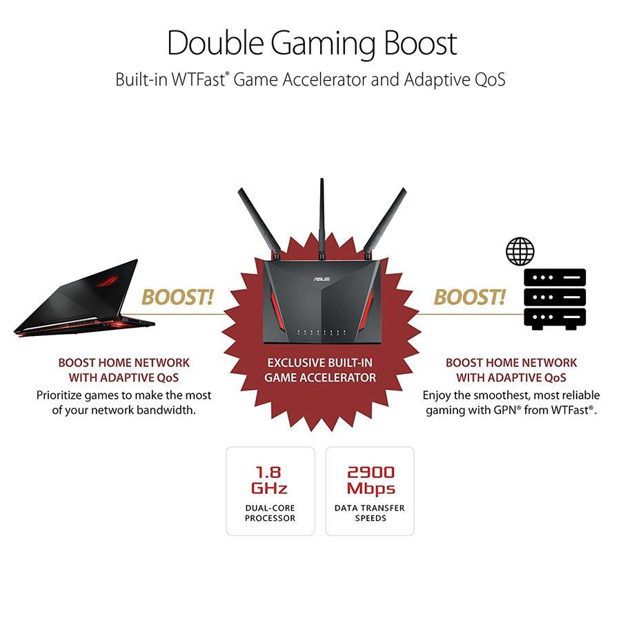 ASUS RT-AC86U Dual-Band 2900Mbps Twin Pack AiMesh Ready WiFi-AC Router