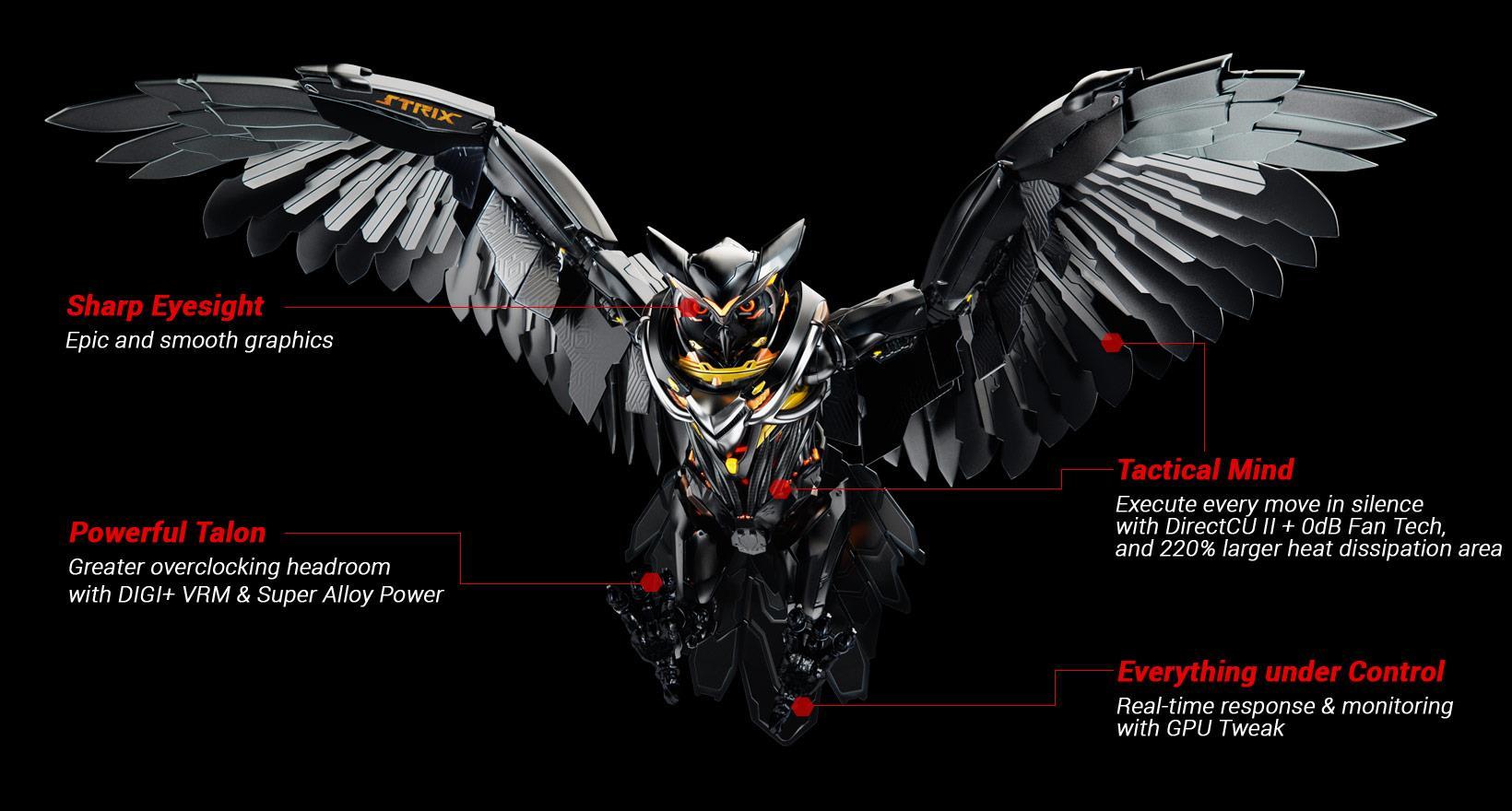 ASUS Strix GeForce® GTX 1060 OC edition 6GB GDDR5 for best VR and 4K g