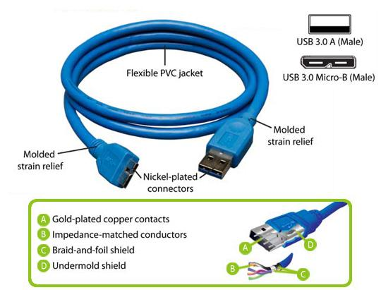 Avantree USB3.0 Type A to Micro-B Cable - US-3B - rmtlee