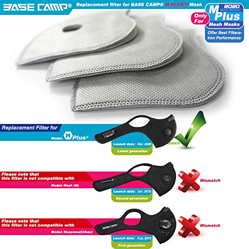 ..// BASE CAMP Active Carbon Filters Only for M Plus Mask, 12 Pack