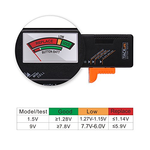 Battery Tester, Tacklife MBT01 Universal Battery Checker for AA AAA C D 9V 1.5
