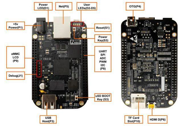 Using PWM outputs - BeagleBone
