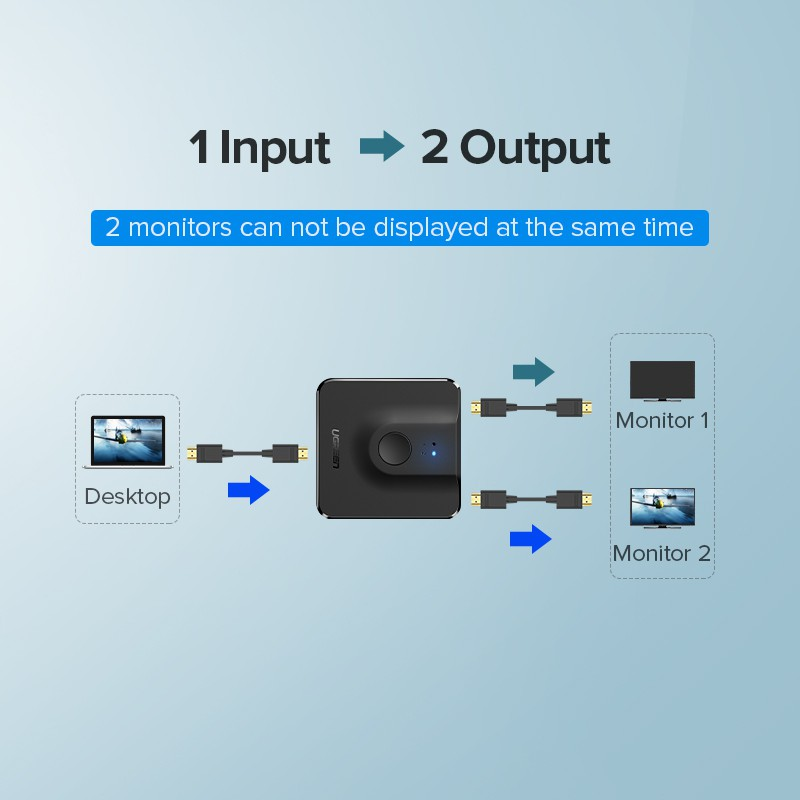 Bi-direction 4K HDMI Switcher Adapter 2 In 1 Out Converter