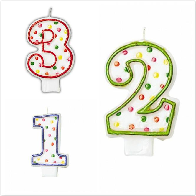 Birthday Candles Number Configuratio End 3 22 2019 415 PM