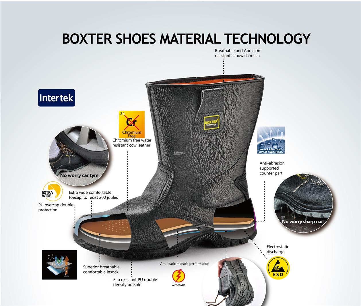 74ce2db944f Boxter ESD HIGH ankle safety shoe Malaysia