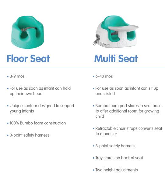 Bumbo Multi Seat.Bumbo 3 In 1 Multi Seat Jacaranda