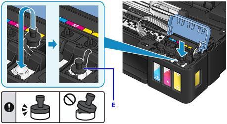Canon Pixma G4000 , G4010 , G4200 , G4210 / Series Refill Ink Bottle