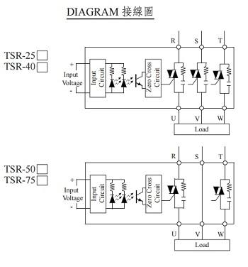 cikachi dc to ac three phase solid (end 4 16 2020 11 15 pm)cikachi dc to ac three phase solid state relay ssr