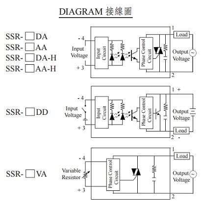 CIKACHI DC TO DC Single Phase Solid State Relay SSR