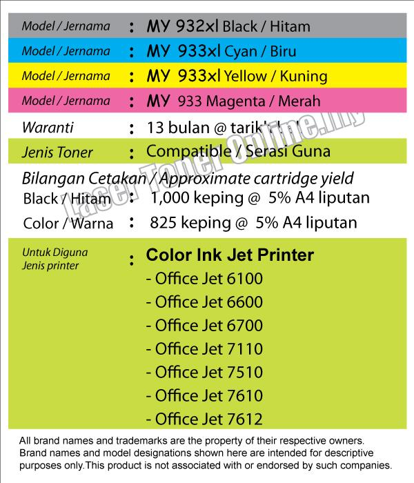 Compatible HP932XL HP 932xl 6600 6700 7110 7510 7610 7612 Office Jet