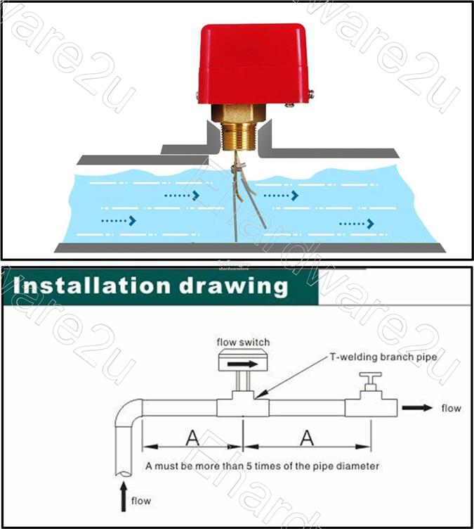 Cooling System Paddle Type Water Flow (end 5/9/2019 3:10 AM)