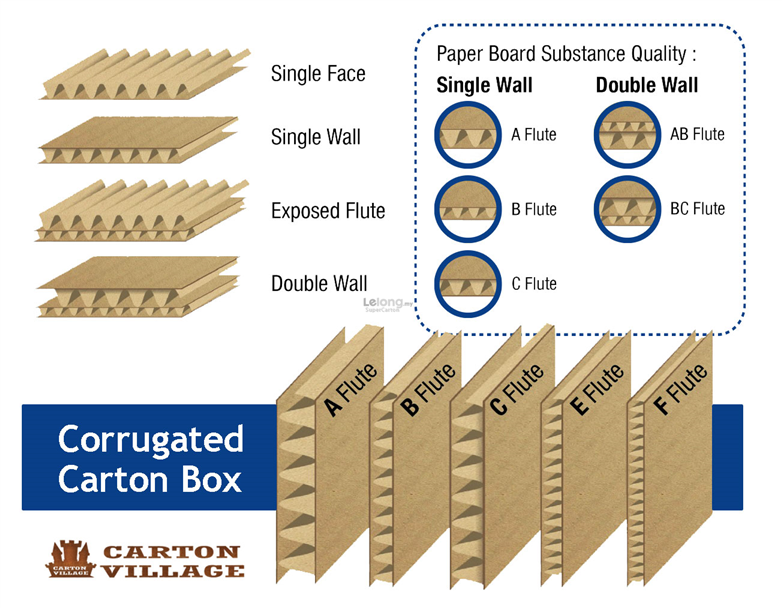 Corrugated Gift Die-Cut Box With Handle 2 in 1 Box