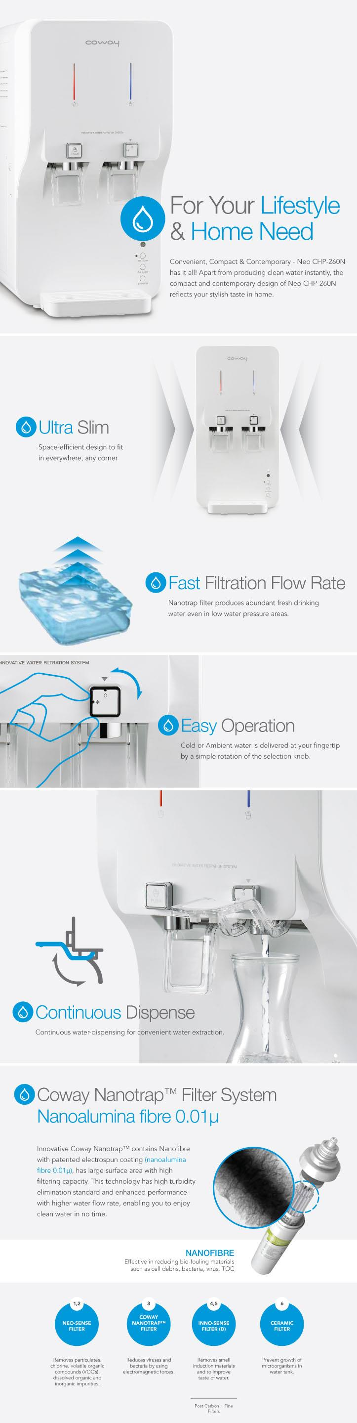 Water Purifier For Home Coway Neo Chp 260n Hot Cold Room Wa End 4 29 2017 1015 Am