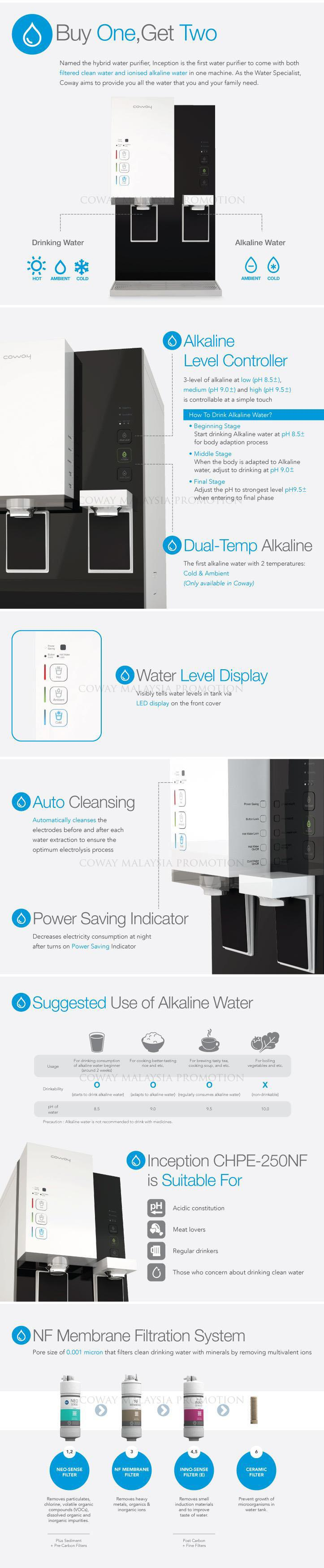 COWAY (RENTAL) ALKALINE Hot & Water Purifier Filter Inception