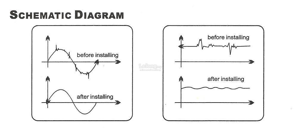 Electricity Saving Box Schematic - DIY Enthusiasts Wiring Diagrams on popcorn maker diagram, electric fan diagram, speaker diagram, induction cooker diagram, record player diagram, touch screen diagram, magic bullet diagram,