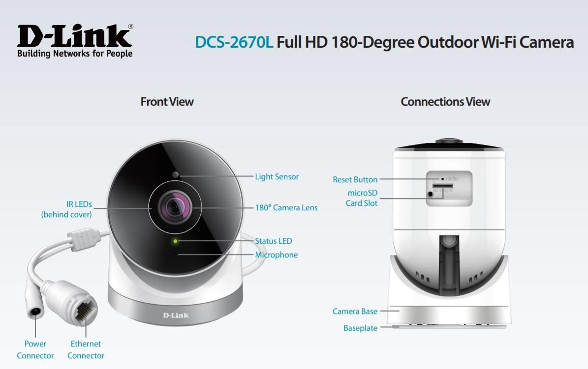 D-LINK WIFI AC FULL HD 1080P 180 DEGREE OUTDOOR IP CAMERA DCS-2670L