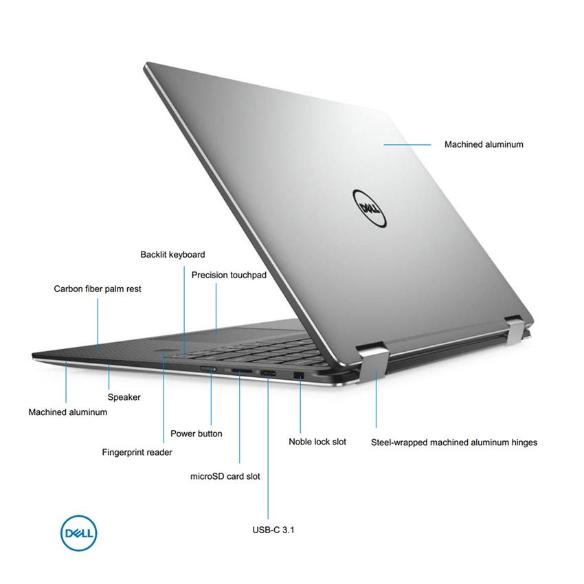 Dell XPS 13 (9365) 2 in 1 Ultrabook (i5-7Y57,256GB,8GB,13 3
