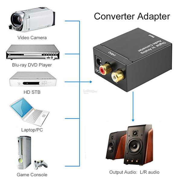 Digital Optical Coaxial Toslink Signal to Analog Audio Converter Adapt