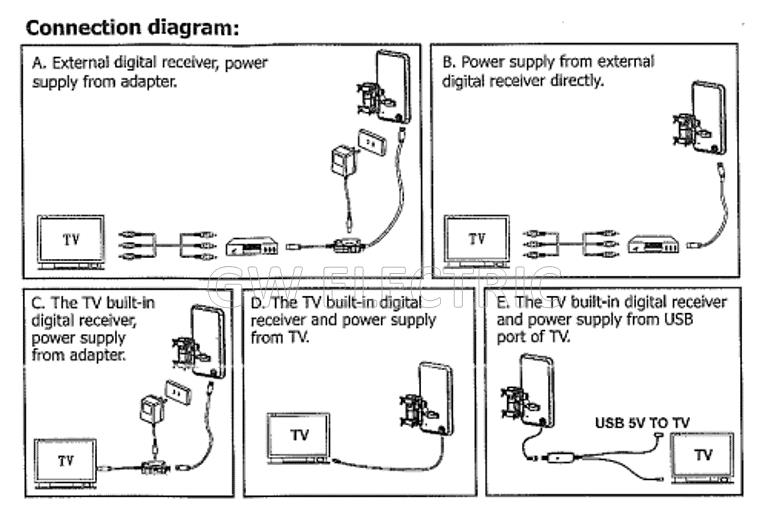 power tv antenna wire diagram   29 wiring diagram images