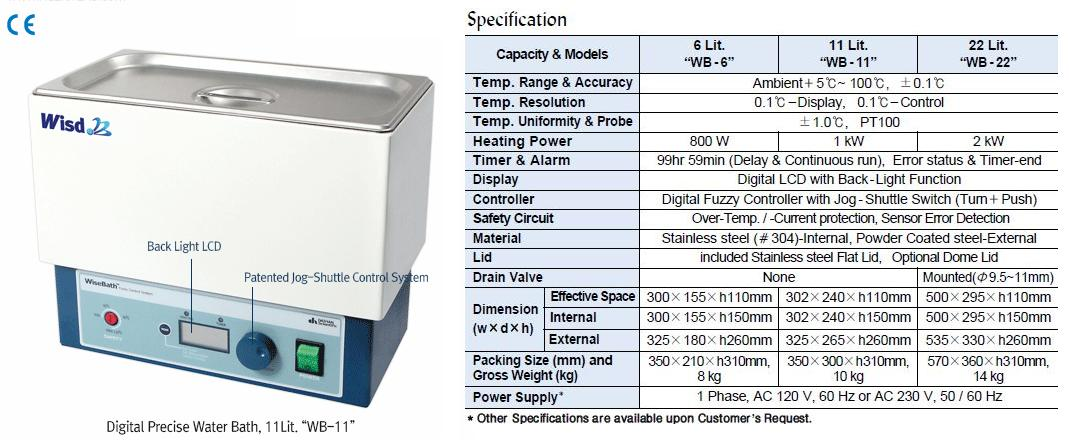 Digital Precise Water Bath - Water Bath with Flat Lid, 22 Lit., 2.0kW