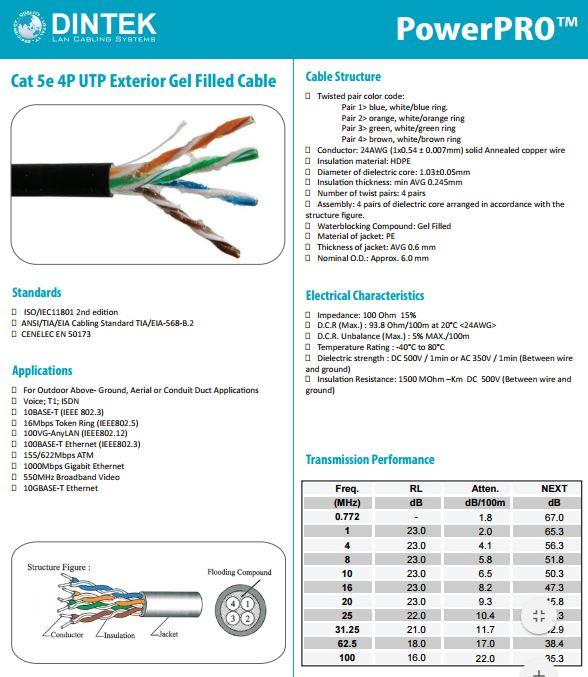 Dintek CAT5E UTP Outdoor Cable Jelly filled 305m 24AWG ,(1101-03024)