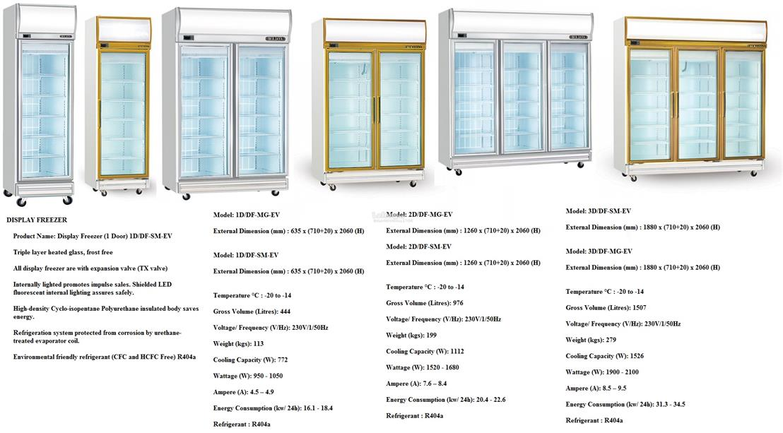 Display Freezer Heated Glass Berjaya 1Door 2Door 3Door DF MG/SM EV