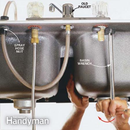 Disable Sprayer Hose Kitchen Sink
