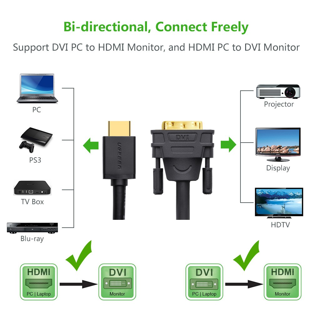 Dvi-d 24+1 Pin HDMI Adapter Converter Cable - [BLACK ROUND 2M]