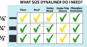 Dynamat Dynaliner 1/4' Thermal Insulation - 11102