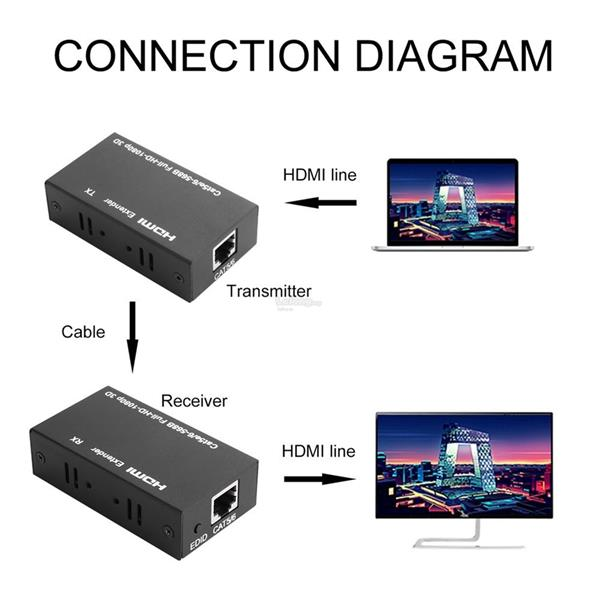 Easy Installation HDMI Extender 60M Extension CAT5e/6 1080P Full HD Si