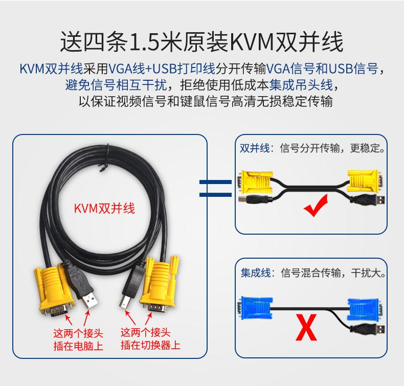 eKL 4 Port KVM Switch
