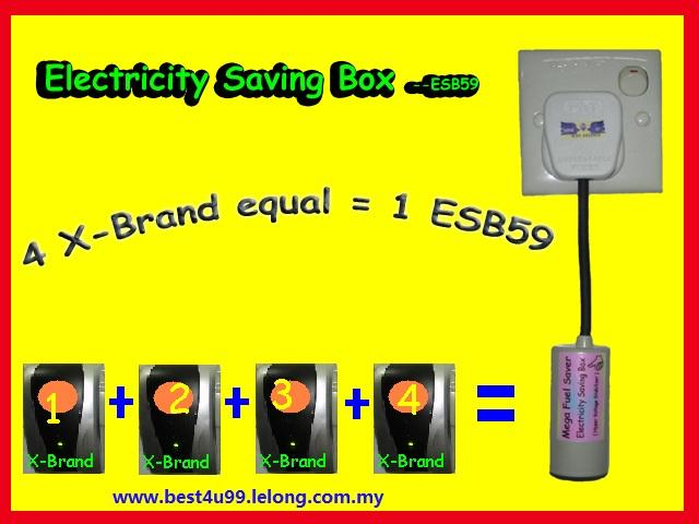 ESB Electricity Saving Box JIMAT Lektrik Rumah Kedai Condo Shop Power Saver $