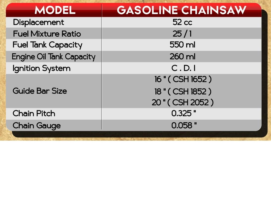 Eurox Gasoline Chain Saw FOC 2T Oil (end 1/25/2021 12:00 AM)