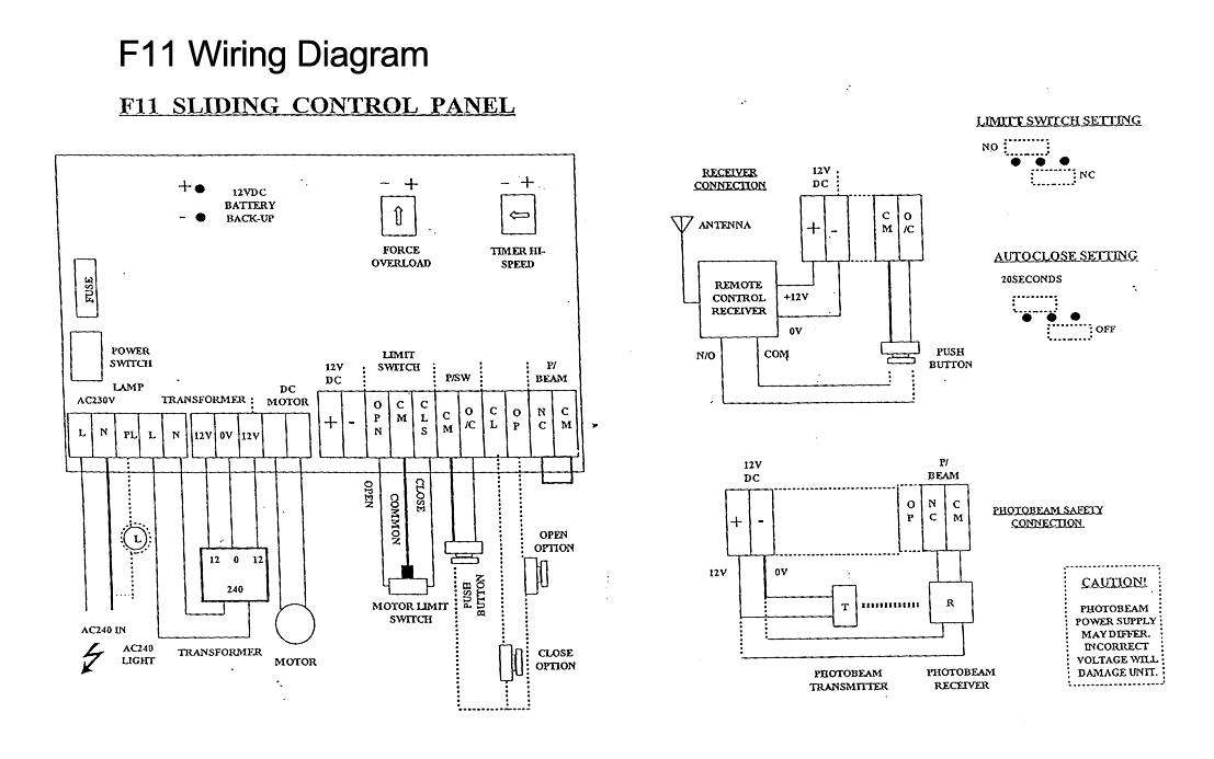 Sliding gate wiring diagram example electrical wiring diagram f11 autogate ac sliding control boa end 4 22 2018 11 15 pm rh lelong com my automatic sliding gate wiring diagram sliding gate opener wiring diagram cheapraybanclubmaster Choice Image