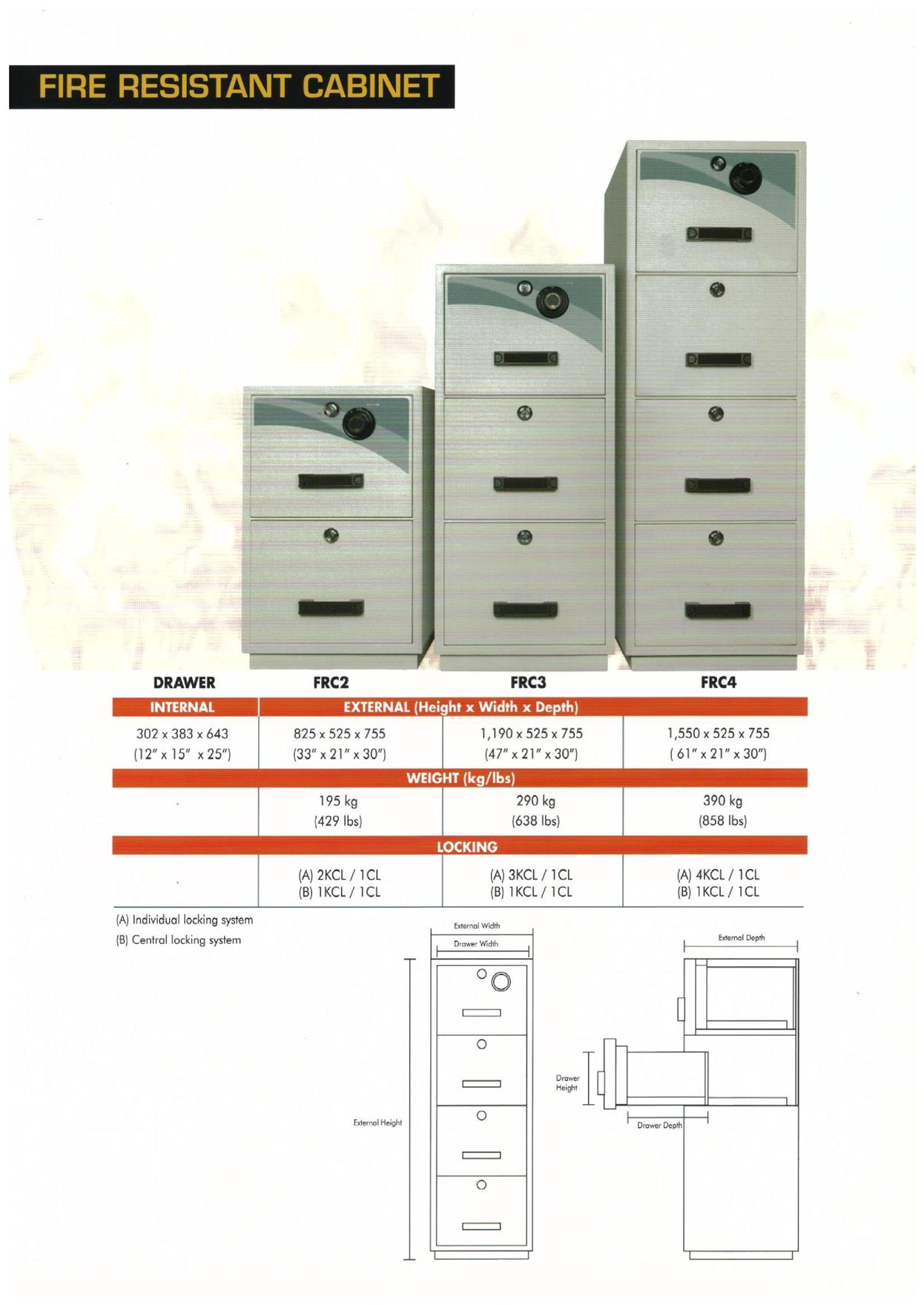 FALCON 3 Drawers Fire Resistant Filing Cabinet (1hr Fire Resistance)