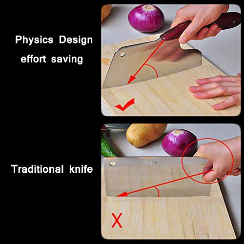 ...Fast Delivery Promithi Effort Saving Kitchen Knife, Japanese High Stainless