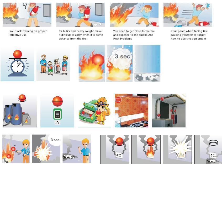 Fire Ball AFO Auto Fire Off Fire Extinguisher Ball: Best Price in Malaysia