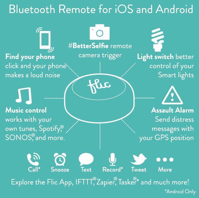 Flic - Smart Bluetooth Button