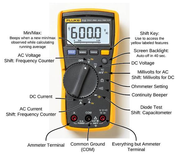 Fluke 115 Electrician S Multimeter W End 8 18 2017 9 15 Am