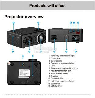 G814 super mini projector portable 30lumens