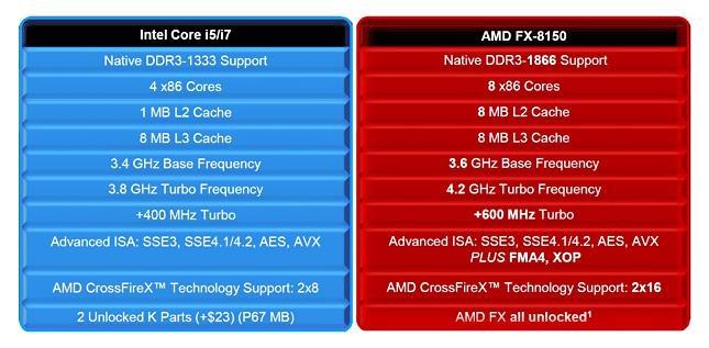 Gaming PC Desktop AMD FX 8 Core RX470 8GB