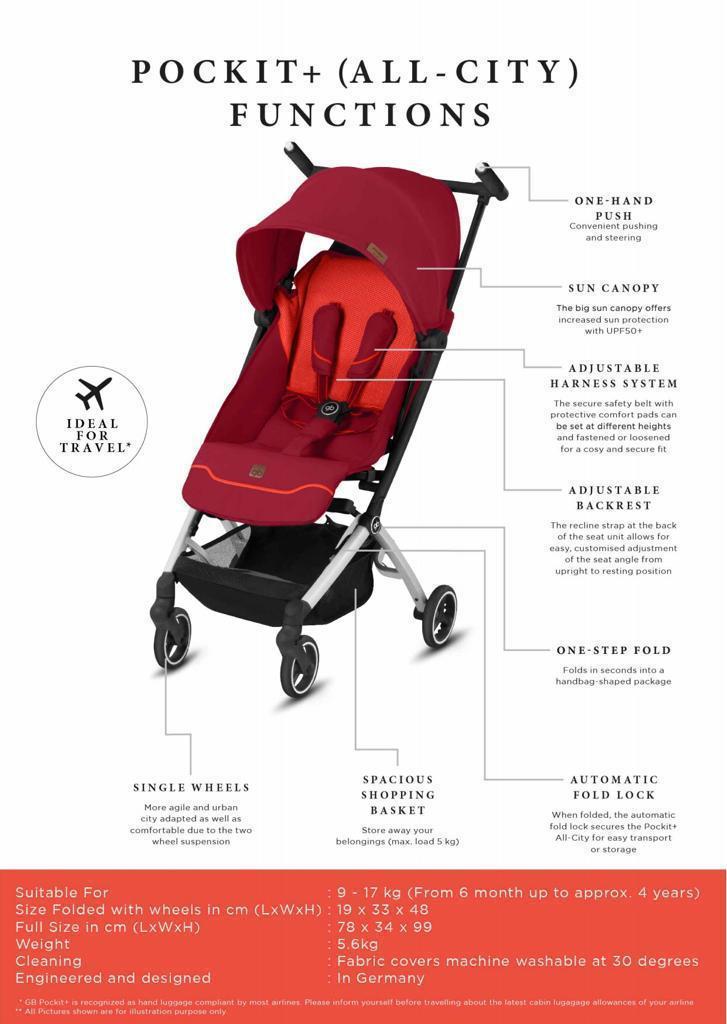 GB Pockit+ All-City Stroller (BLACK) (end 7/1/2020 5:15 PM)