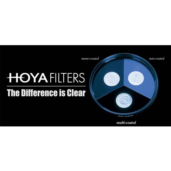 Genuine Hoya 72MM HMC ND400 Multi-Coated Filter FREE Shipping