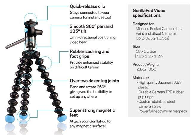 Genuine Joby GorillaPod Video Flexible Mini Tripod