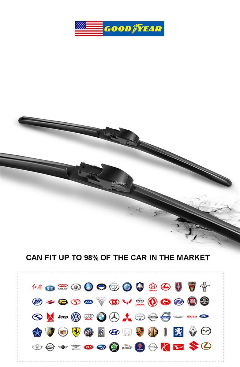 Goodyear Windshield Wipers >> Goodyear Wiper Blades Costco Size Charthomemade Baby Wipes