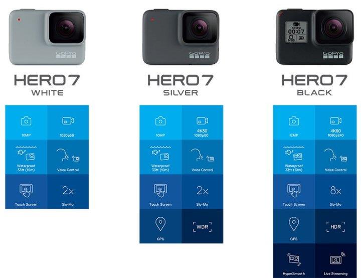 GoPro HERO7 White Action Camera Hero 7