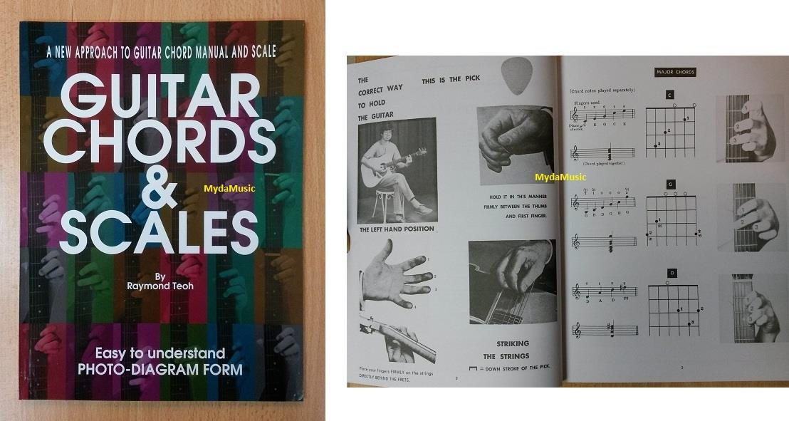 Guitar Chords And Scales Book Buku K End 832016 950 Pm